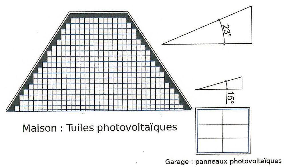 La Maison Autonome : photovoltaïque